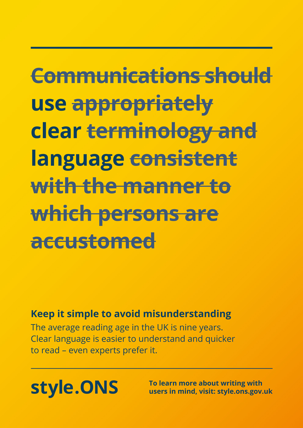 Style.ONS poster for using clear language and avoiding jargon.